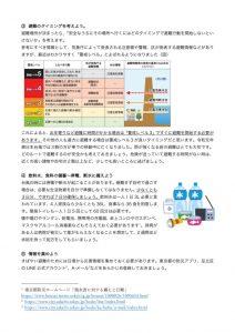 水害から身を守る:2ページ目のサムネイル